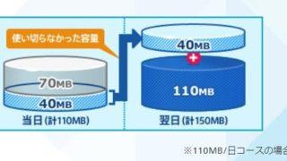 OCN モバイルONE 基本通信容量繰り越しサービス